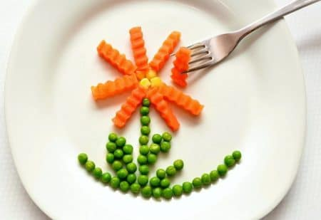 best plates for elderly people