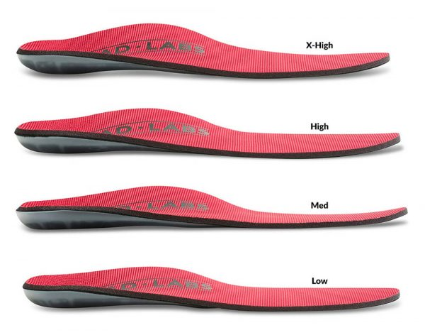 four different arch heights of the Stride insole