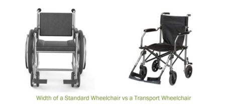 graphic comparing standard wheelchairs and transport chairs