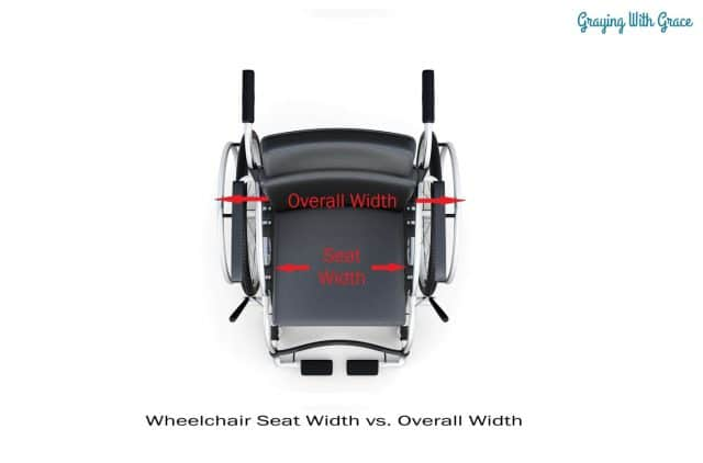 graphic showing difference in wheelchair width