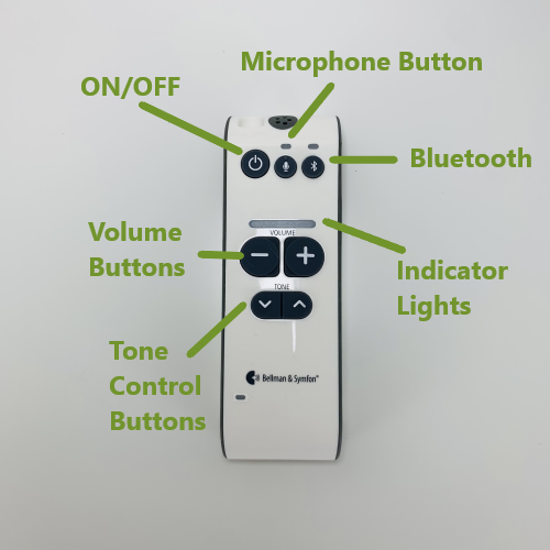 Maxi pro buttons