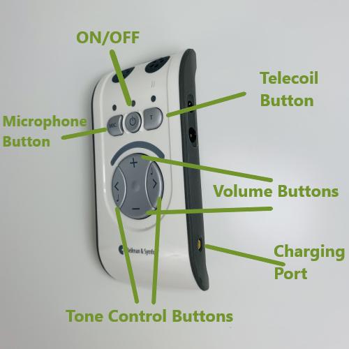 mino button locations